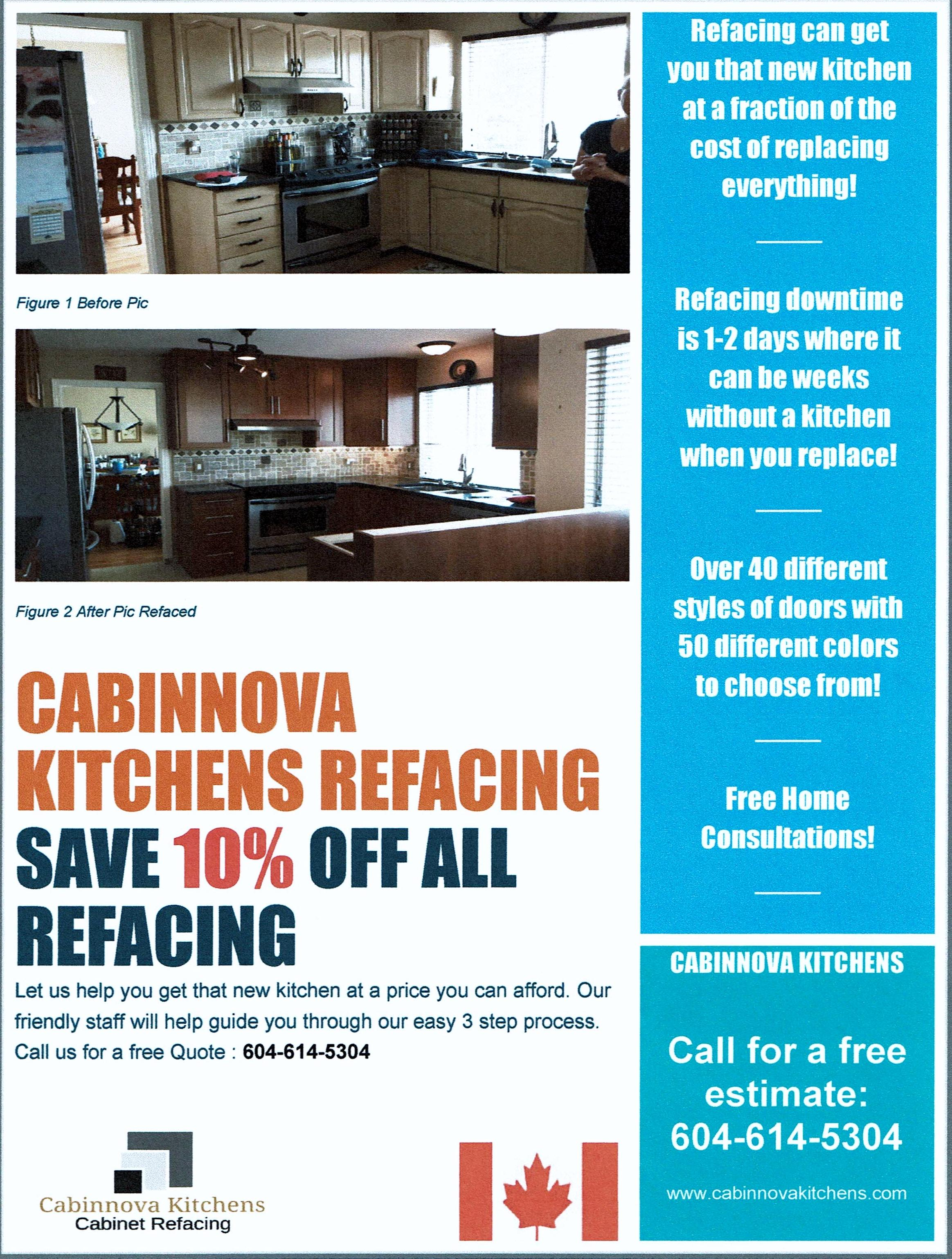 FAQs and Promotions - Cabinnova Kitchens Refacing